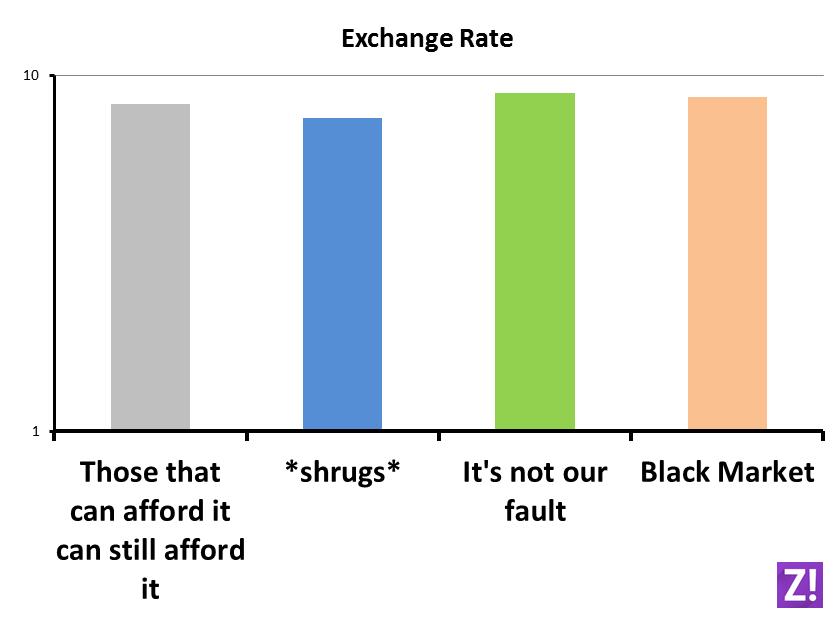 ki forex rates